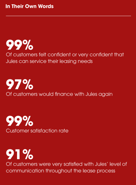jules_financing_client_feedback